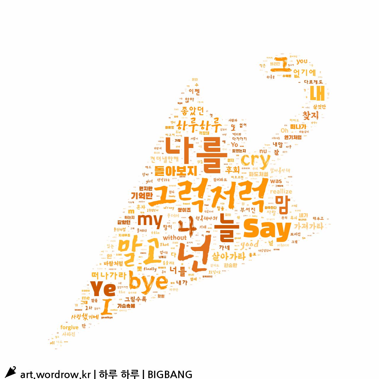 워드 아트: 하루 하루 [BIGBANG]-71